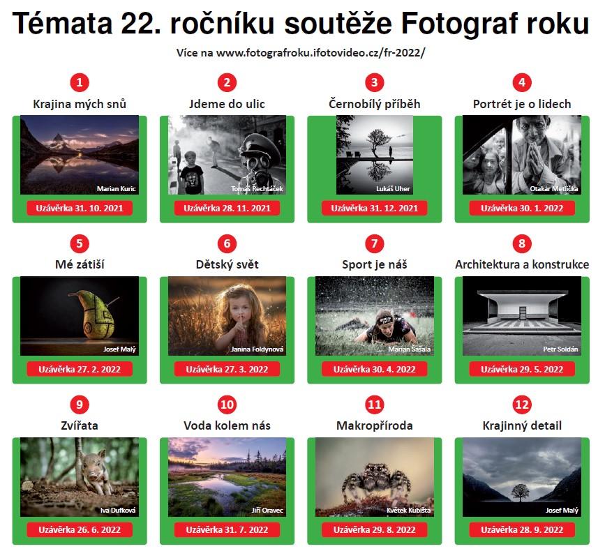FOTOGRAF ROKU 2022: NOVÁ TÉMATA OTEVŘENA